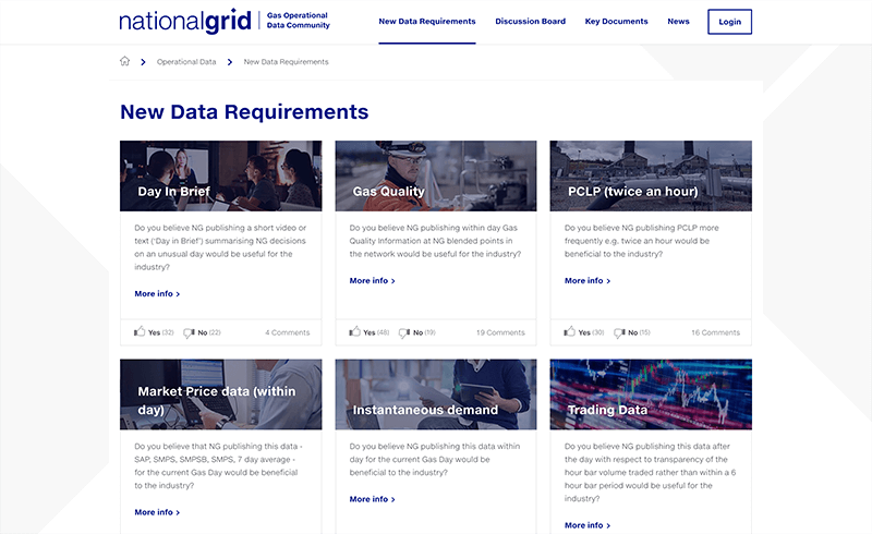 Screenshot of the National Grid Data Community new data requirements