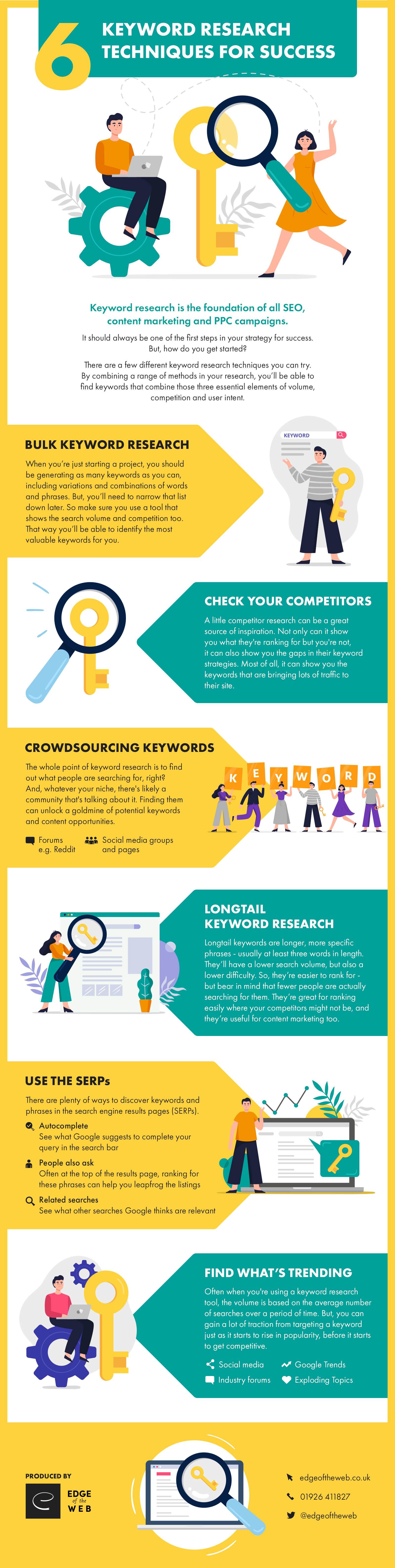 6 Keyword research techniques [Infographic]